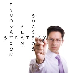 Innovation Plan Strategy Success